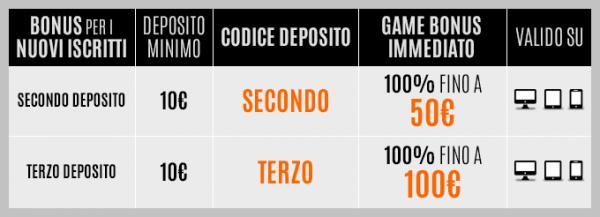 Tabella bonus secondo e terzo deposito